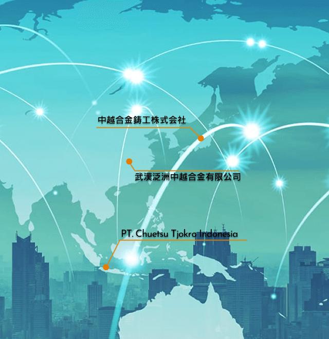 グローバルマーケットへの展開